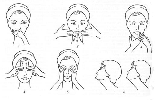 Гимнастика для лица и шеи