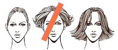 Всегда ли выпадение волос на родимом пятне говорит об онкологии